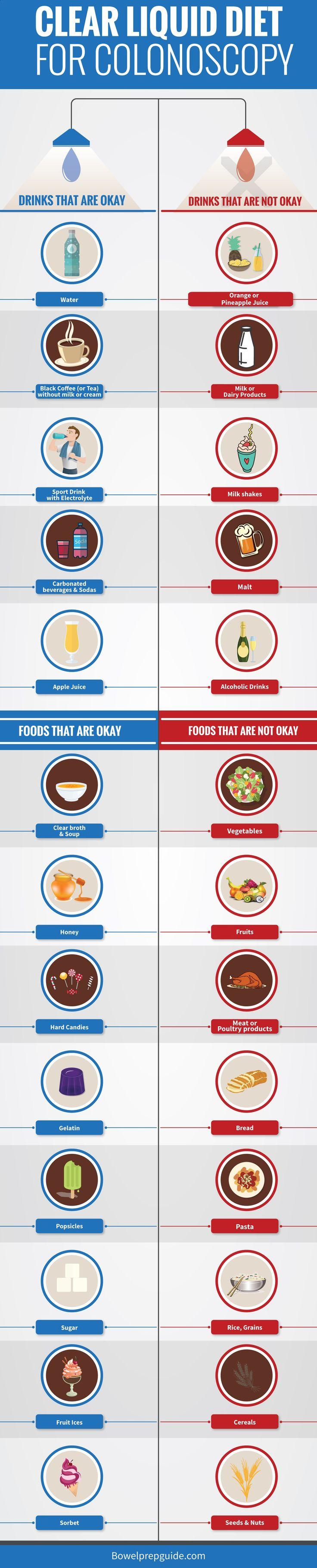 Liquid diet foods for colonoscopy
