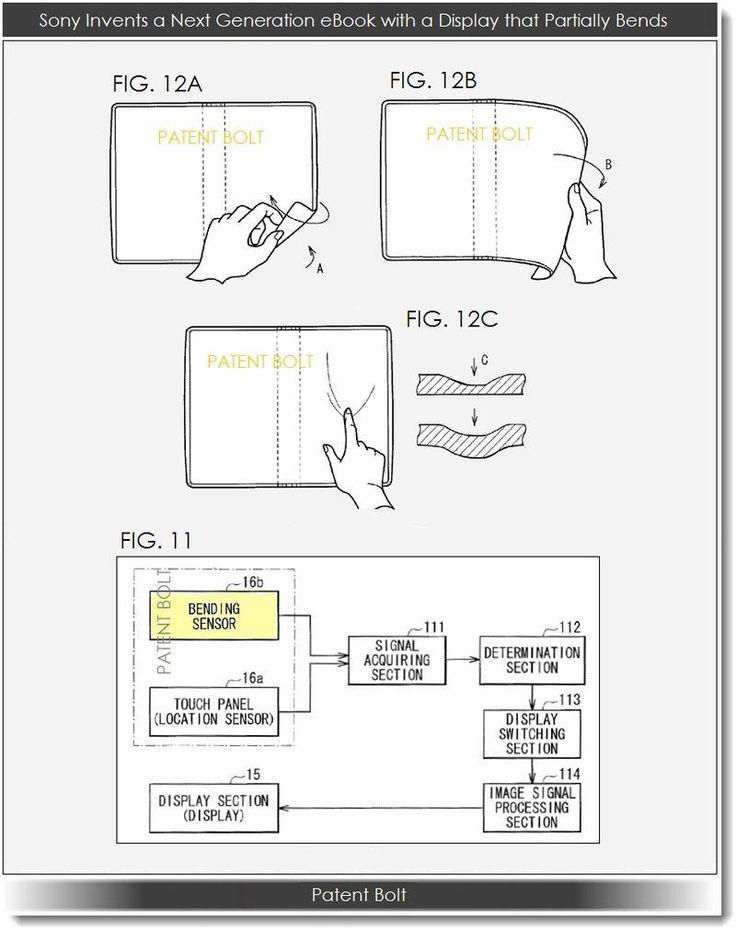 Devenir du lecteur ebook : Sony se montre particulièrement flexible