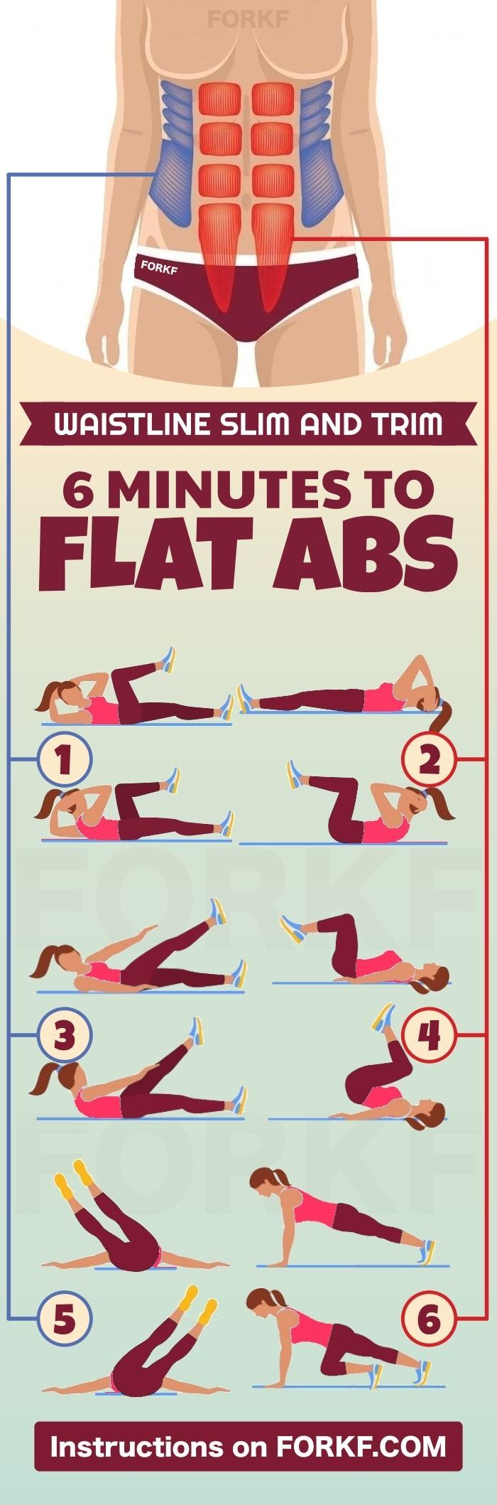 You don't need 40 minutes of exhausting exercises to get flat abs. Be smart about it! Diet plan for weight loss in two weeks! Do yourself a flat belly!