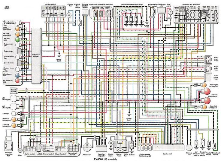 kawasaki gpz 550 wiring diagram Google Search Circuit