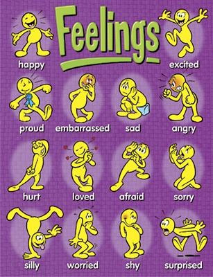 11 Best Feeling Charts Images On Pinterest | Feelings Chart