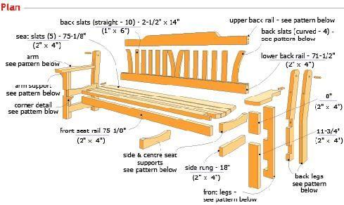 PDF Woodwork Plans Garden Bench Download DIY Plans | The Faster ...