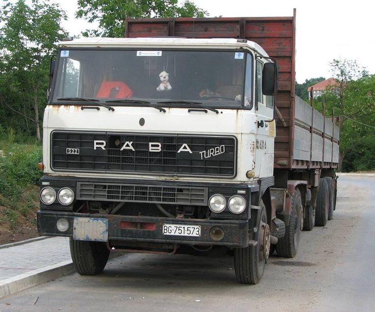 In Hungary. RABA.