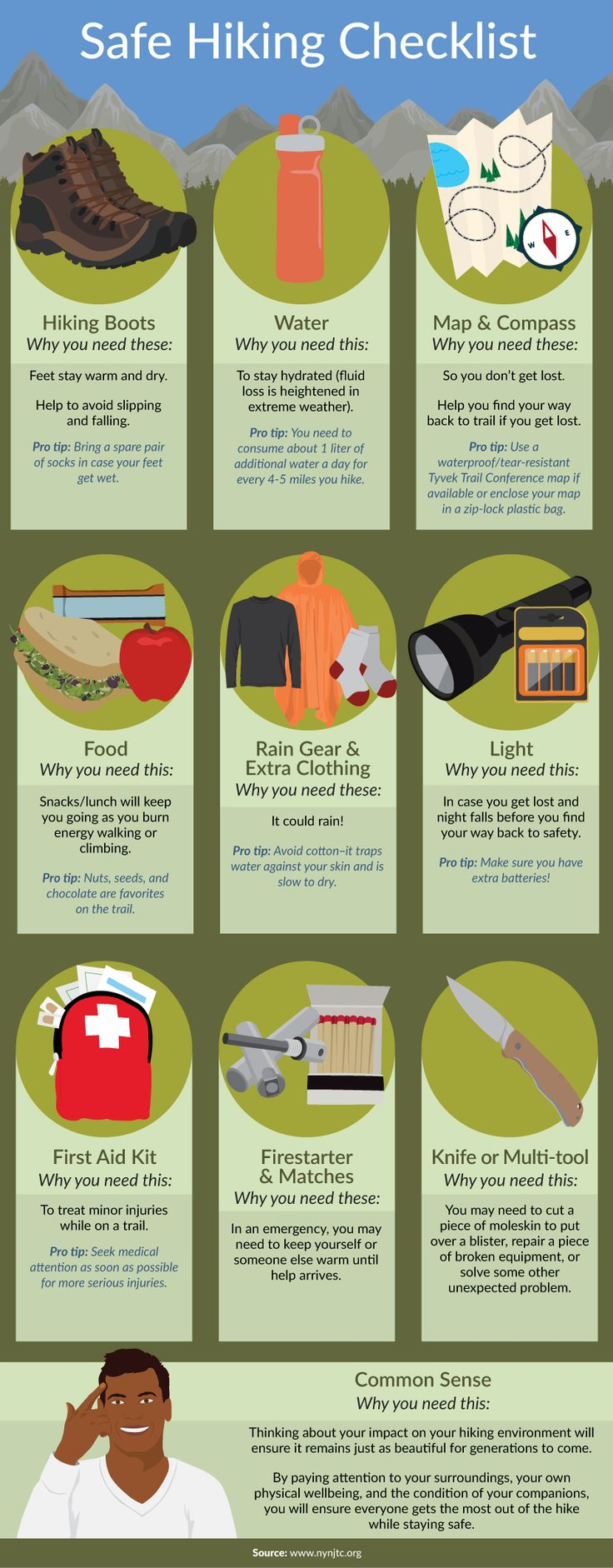 Safe Hiking Checklist Edit: a couple times I went without one or two of these things and I suffered because of it
