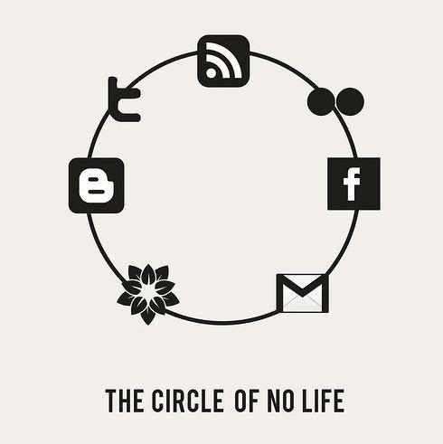 Sosyal Ağlar ve Yaşamsız Hayat Döngüsü - #sosyalmedya #sosyalmedyapazarlama #socialmedia #socialmediamarketing #twitter #facebook #email