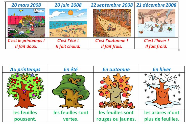 FLE - Mois et saisons