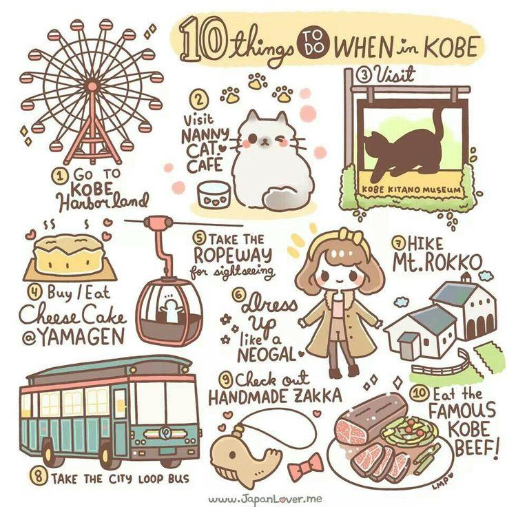 Things in kobe