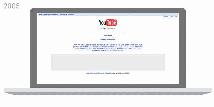 Gran cambio de YouTube: modificó logotipo e interfaz para soportar videos verticales   Noticias al instante desde LAVOZ.com.ar   La Voz