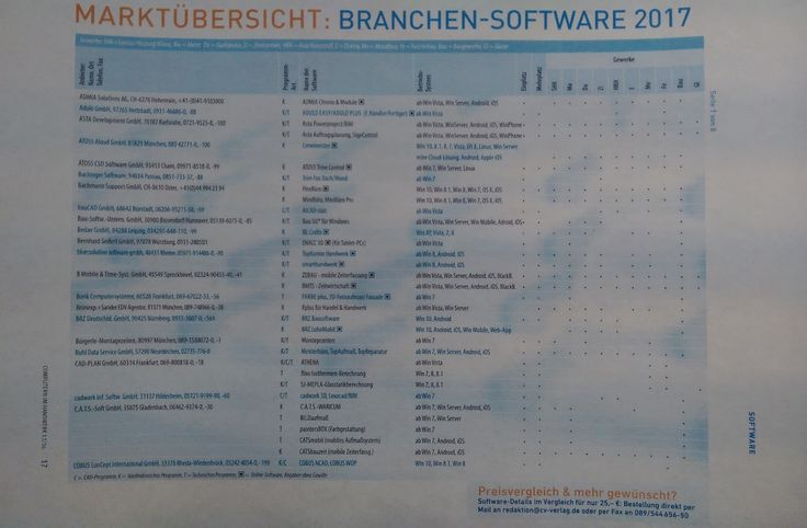 """Die Marktübersicht Branchensoftware vom Fachmagazin für Bauhandwerker """"Computern im Handwerk"""" erscheint alljährlich neu im Dezember mit Erscheinen des neuen Hefts!"""