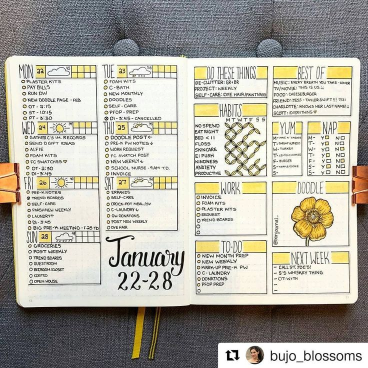 """3,308 Likes, 17 Comments - Bullet Journal Inspire  (@bujoinspire) on Instagram: """"#Repost @bujo_blossoms (@get_repost) ・・・ Wrapping up the week  . Excuse the poor lighting - it's…"""""""
