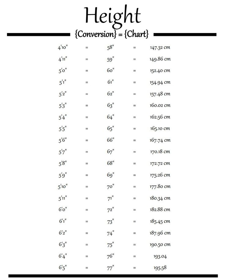 Feet Inches Science Height Chart Chart Foot Chart
