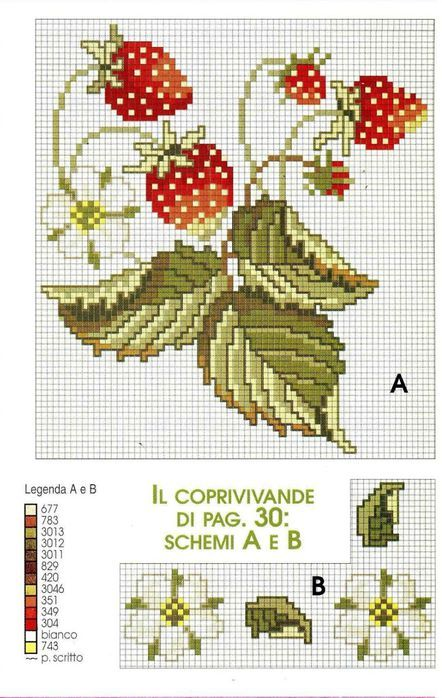 strawberry cross stitch 1