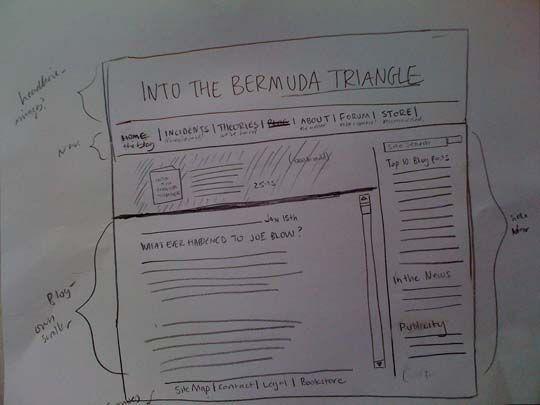 Bermuda Triangle Site Organization