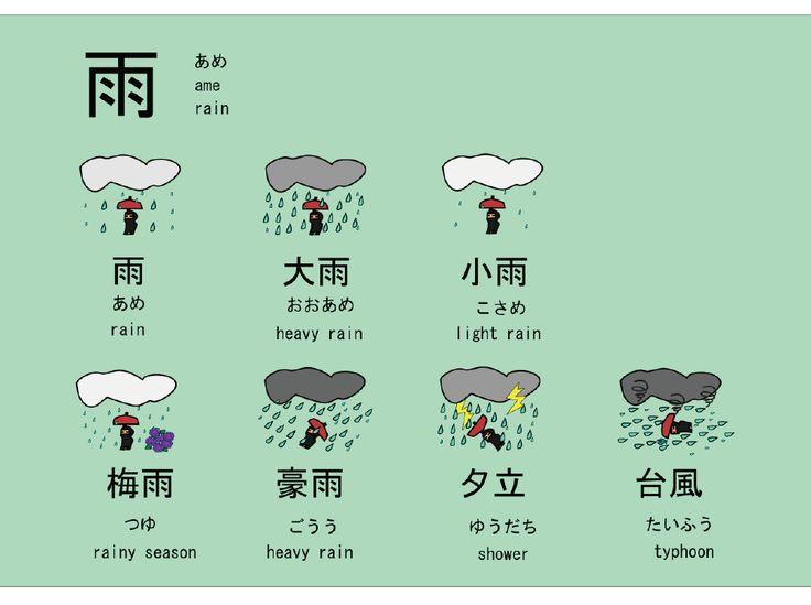 Japanese Kanji is a Japanese writing system with Hiragana ...