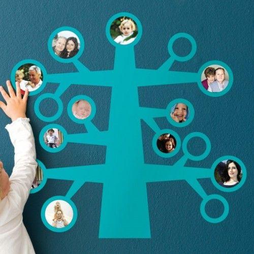 Διακόσμηση τοίχου με το οικογενειακό σας δέντρο1