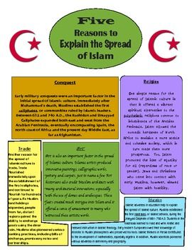 reasons why islam spread so quickly
