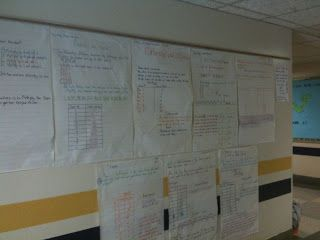 South East 1 Math: Using The Walls To Improve Students Strategies