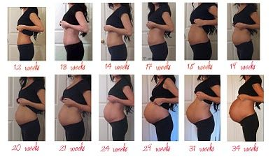 the climb: 34 WEEKS!!! still here! Twin belly timeline