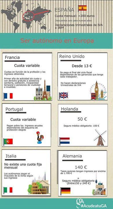 Consejo General de Colegios de Gestores Administrativos de España #AcudeatuGA