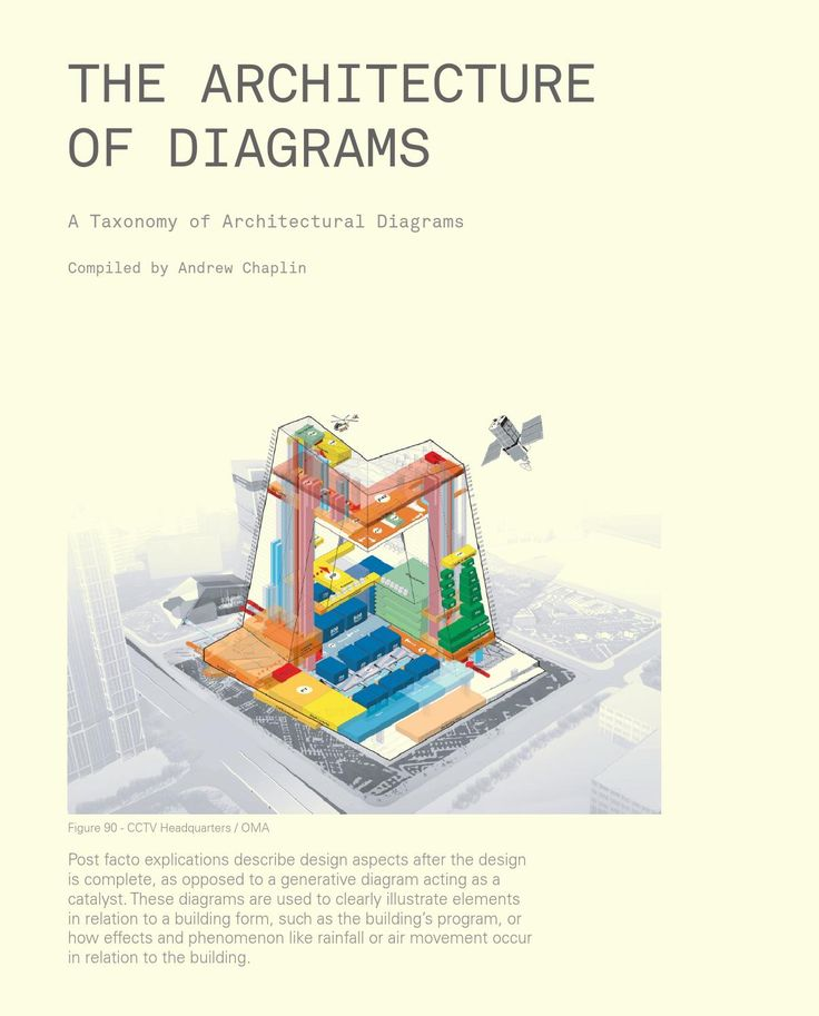 The Architecture of Diagrams A visual and written catalogue of contemporary Architectural diagrams.