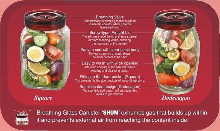 Know more about Lock & Lock #Glass #Canisters!