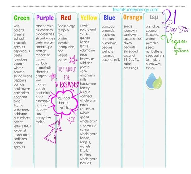 21-Day Fix vegan shopping guide *Updated*  #vegan #21dayfix