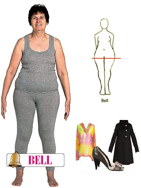 10 best images about human body shapes on pinterest