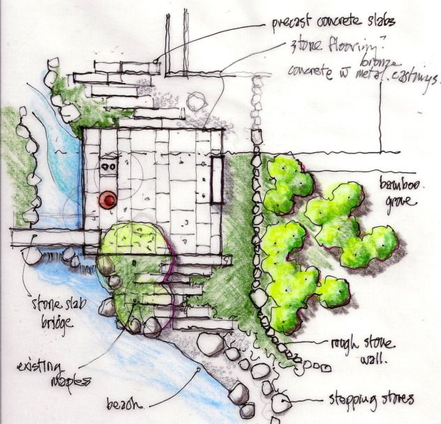 17 Best Images About Landscape Sketch On Pinterest Gardens Large Backyard And Online