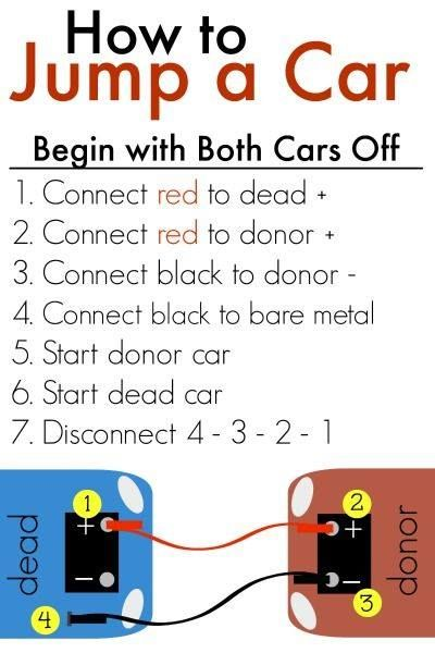 How to jump a car.