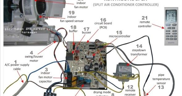 Electrical And Electronics Engineering Split Air Conditioner Controller Air Conditioner Conditioner Electronic Engineering