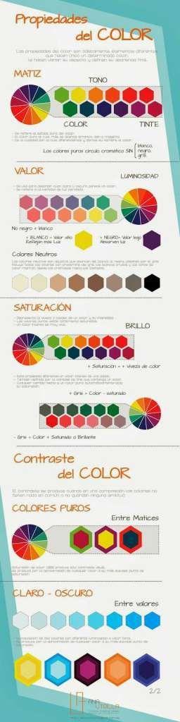 Propiedades del Color - http://conecta2.cat/propiedades-del-color/ @Conecta2cat