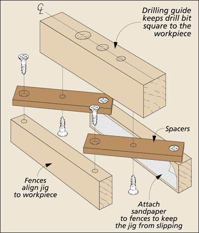 Dowel Drilling guide centers the dowel hole and keeps it straight.