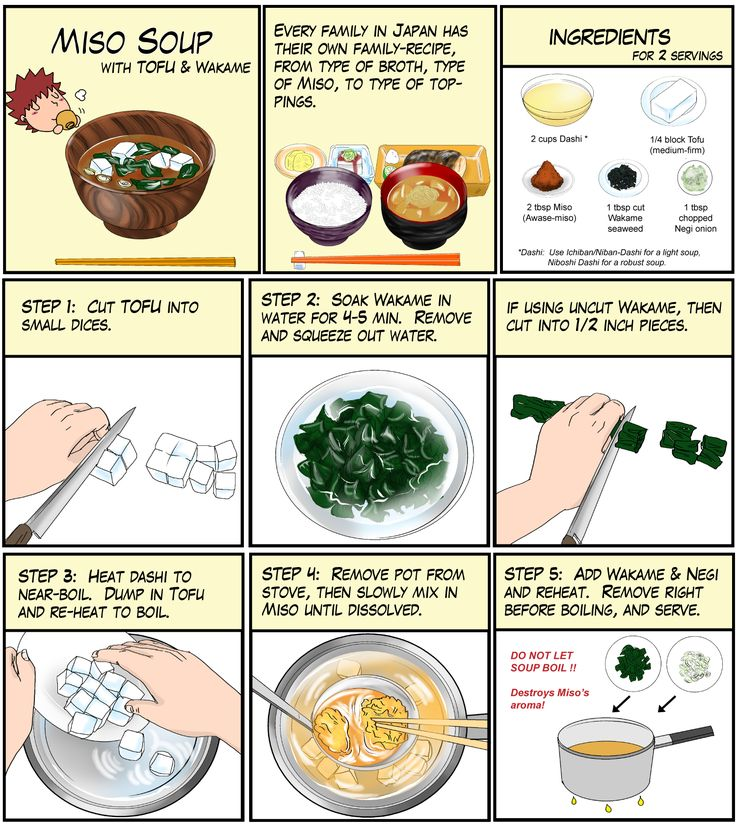 Recipes | Chef Taro; Homemade Miso Soup. Need to make this! ^-^