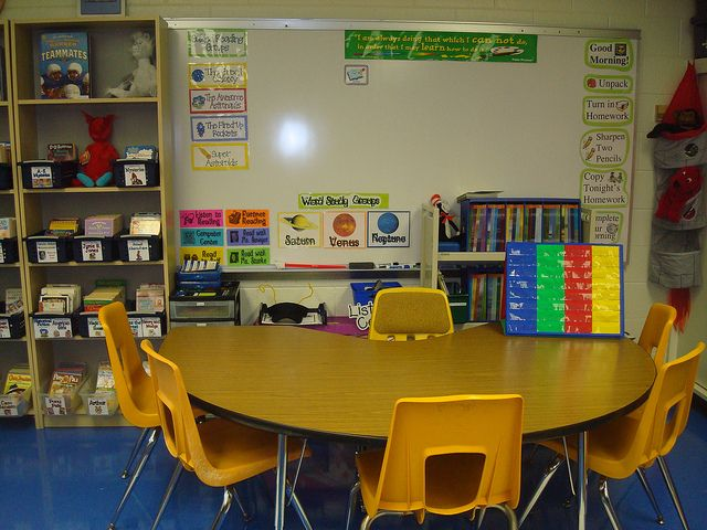 This may be for an older classroom, but the organization of the small group area will also work for guided reading groups in Kinder (with a smaller table and chairs).