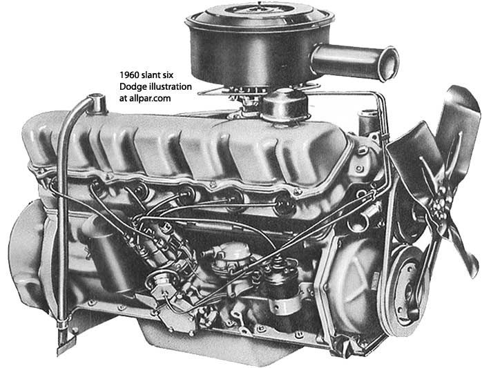 Slant 6 Engine Diagram Online Wiring Diagram
