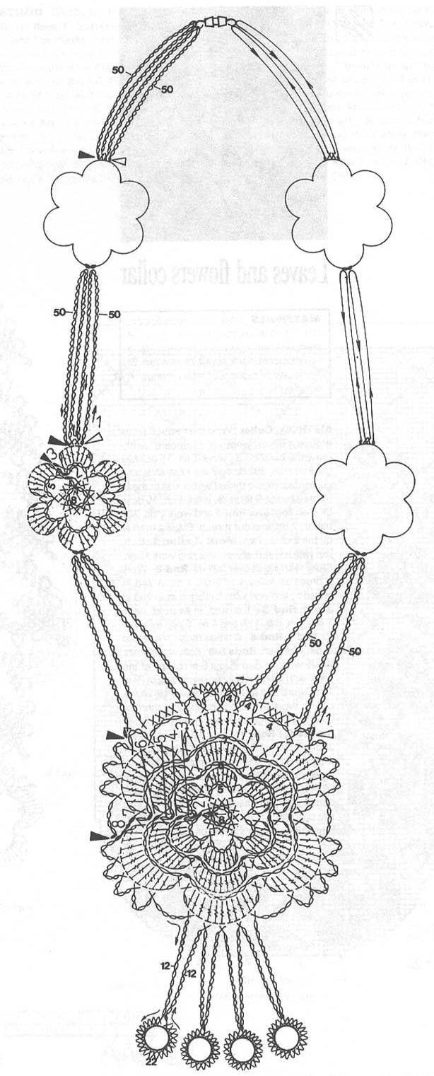 Gargantilla Etnica Mandala de Crochet - Patrones Crochet