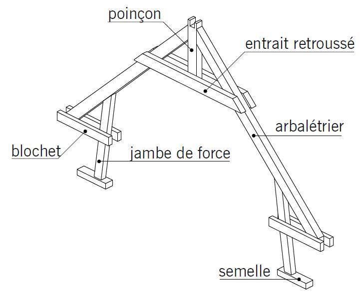 La charpente en bois ferme entrait retrouss toiture for Ferme de charpente en bois