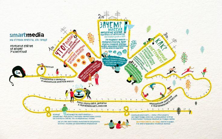 Картинки по запросу коммерческое предложение рекламного агентства полного цикла