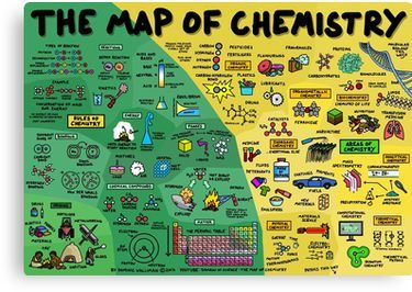 'The Map of Chemistry' Canvas Print by DominicWalliman – Redbubble