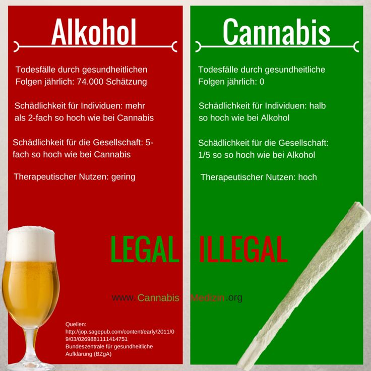 alkohol vs cannabis alcohol vs cannabis wir von. Black Bedroom Furniture Sets. Home Design Ideas