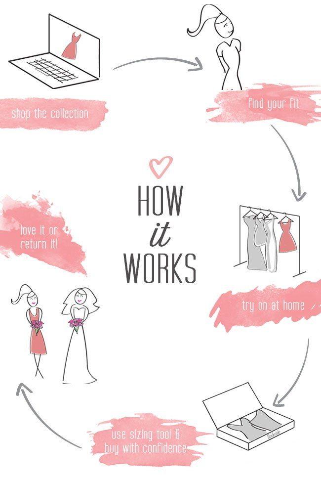 Stressed about finding your Bridsmaids dresses? Brideside is here to make your life easier! I'm excited to see how this works for clients. Check out the details on Green Wedding Shoes