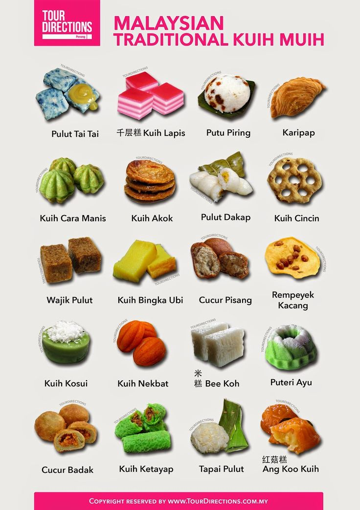 37 best images about malay kuih on pinterest restaurant for Cuisine names