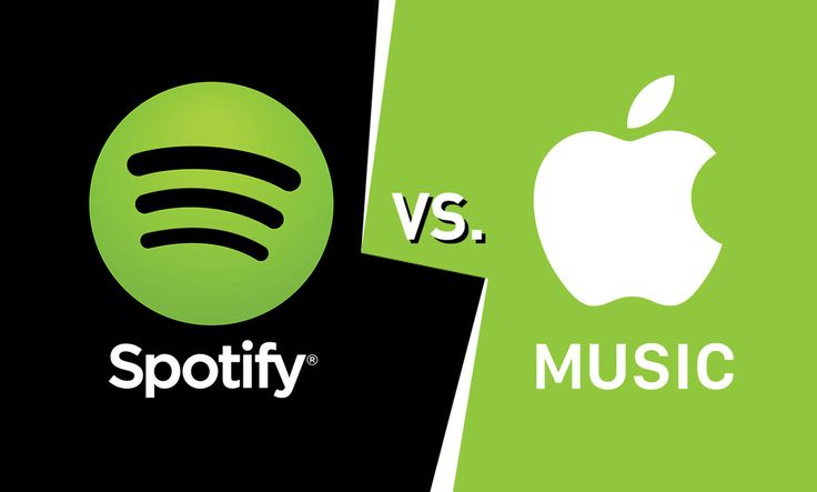 Here's How Much Spotify, Apple Music & YouTube Pay Per 1,000 Plays