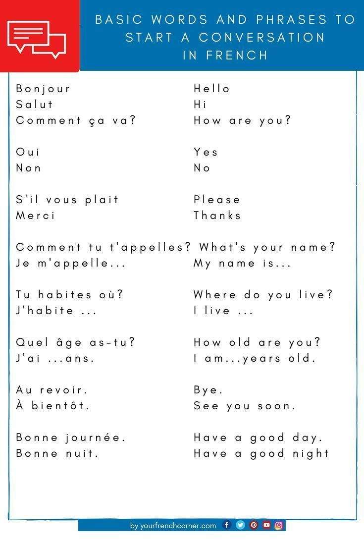 Wishlist Member Basic French Words Learn French How To Speak