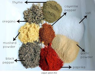 Here is a Cajun Turkey Spice rub to spice up your Turkey.