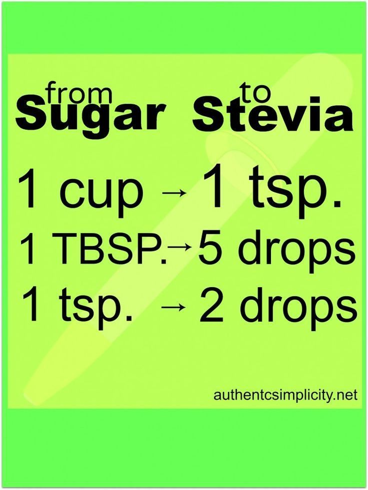 """Substitute Stevia for Sugar """"- Stevia is a natural sweetener used for centuries in South America. Great for diabetics & those trying to kick the pervasive """"granular crack"""". It may seem more expensive than sugar but since you use so little, it's really not. Replacing sugar with stevia in most recipes is really as simple as shown in this chart."""""""