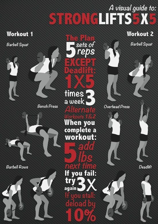 awesome Strong Lifts 5 x 5 program for the beginner :) | MyFitnessPal.com...