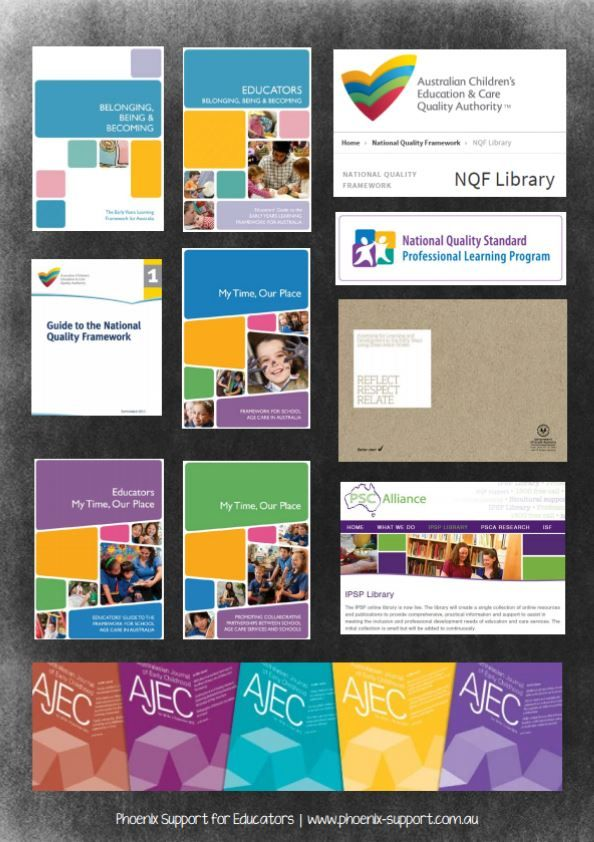 An image of covers of various books and readings to support implementation of NQF