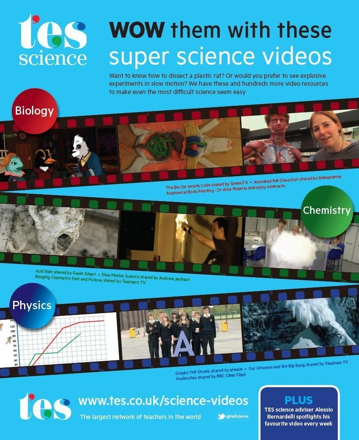 Watch some of the best video resources that make even the most difficult science easy