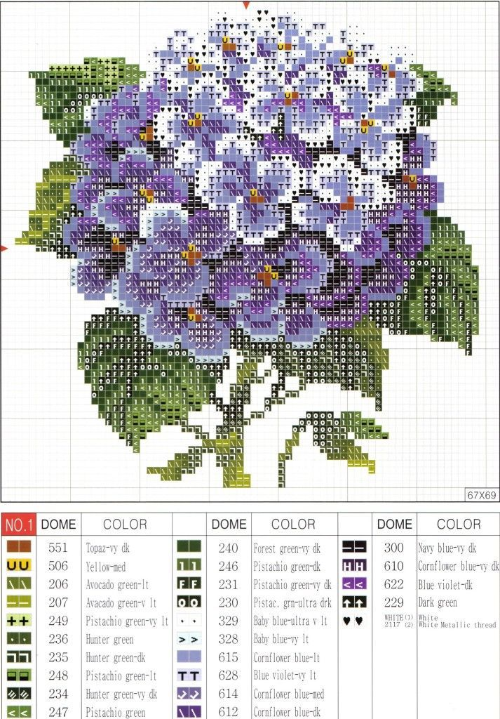 Gallery.ru / Фото #23 - hydrangeas  chart and key